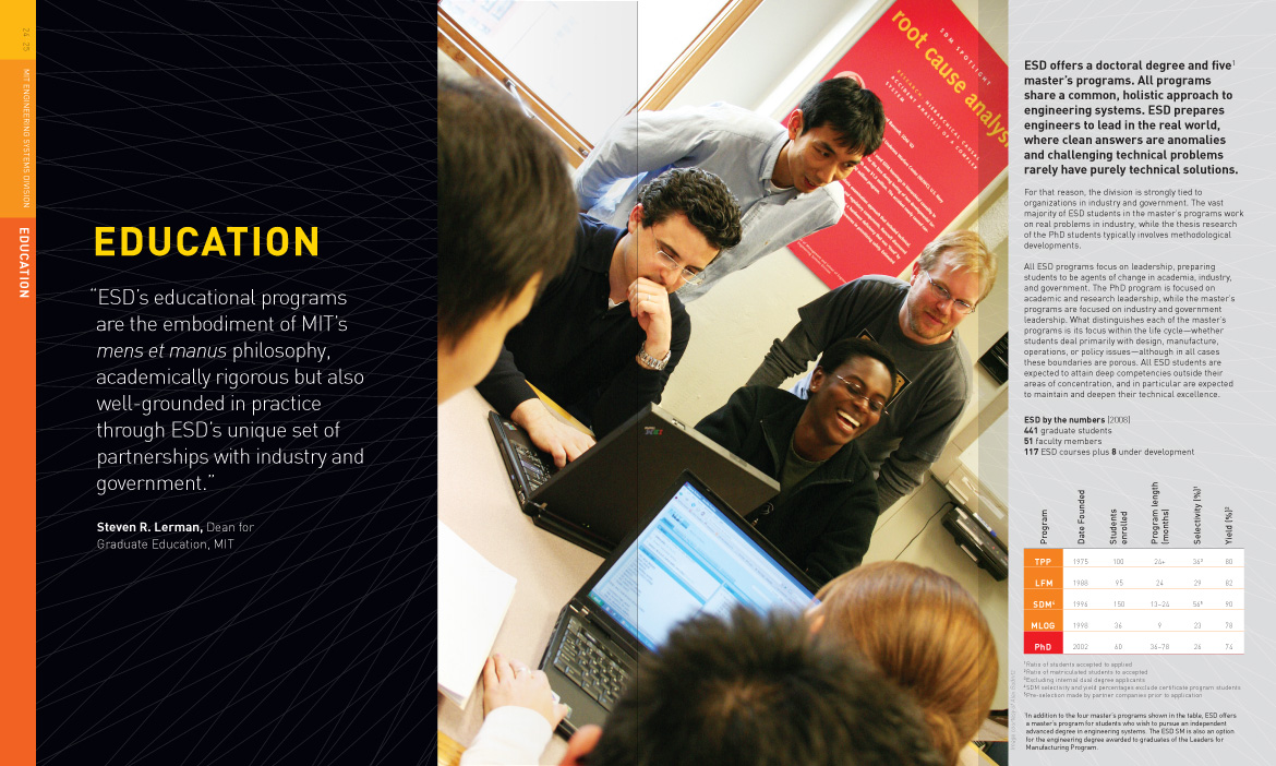 master programe Earn your online master's degree at drexel university online start advancing your career and request more information about our online master's program today.